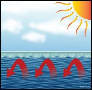 cobertura termo-térmica - manter a temperatura